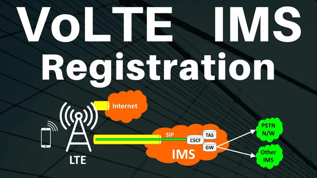 IMS registration