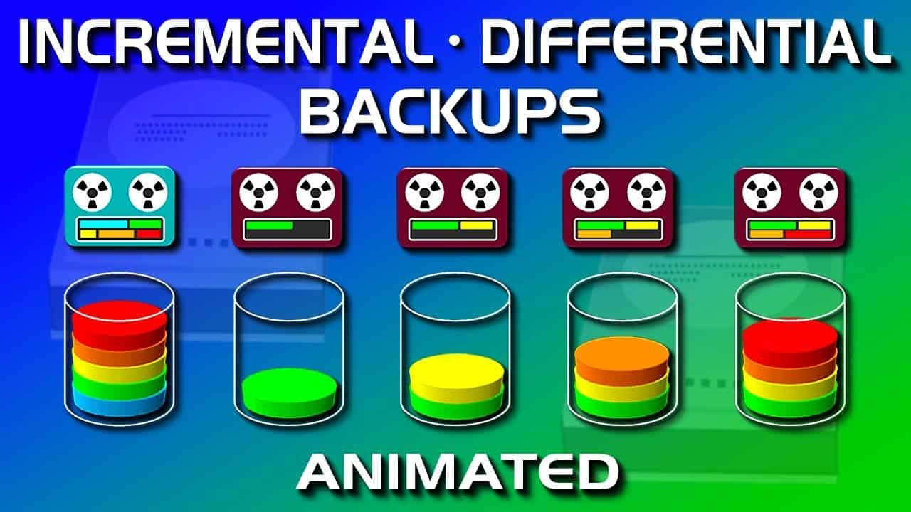 Incremental vs Differential Backup, & Full – Explained